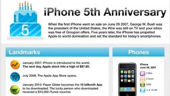 Smartphone - Part 261