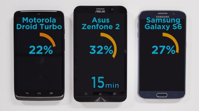 Ricarica rapida a confronto sui migliori smartphone del 2015   Test