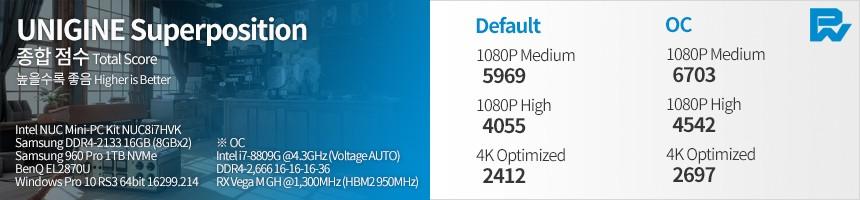 Intel NUC Hades Canyon con Core i7-8809G: è potente e si può