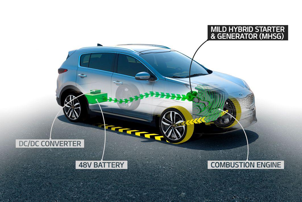 Kia annuncia il diesel mild-hybrid a 48 Volt per Sportage e Ceed