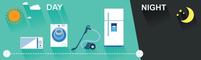 Samsung: frigorifero Family Hub e altri elettrodomestici in sconto ...