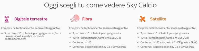 Sky Lancia Il Pacchetto Calcio Sul Digitale Terrestre 15