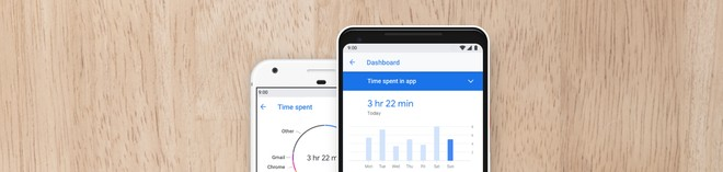 Digital Wellbeing disponibile per tutti gli Android One con Android 9 Pie - image  on https://www.zxbyte.com