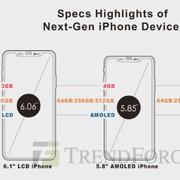 iPhone 2018, fino a 512GB e supporto ad Apple Pencil per versione OLED | Rumors
