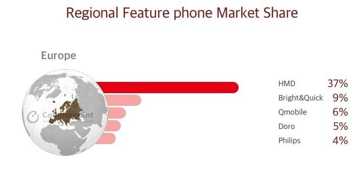 b932eaa375d0 Questo marchio ha raggiunto traguardi considerevoli, quasi insperati, in  meno di due anni, con una crescita record per il settore degli smartphone.