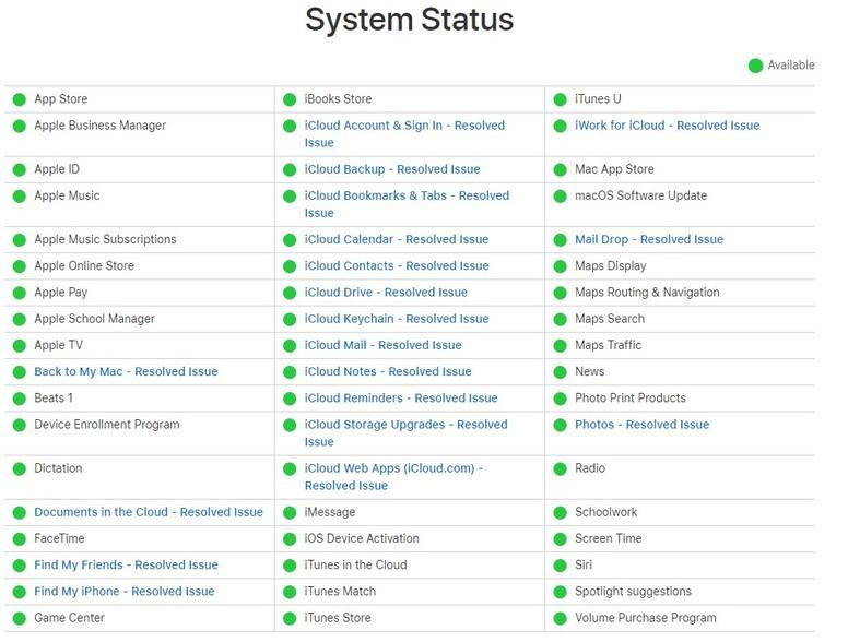 Apple Conferma I Disservizi Di Icloud Risolto Hdblogit