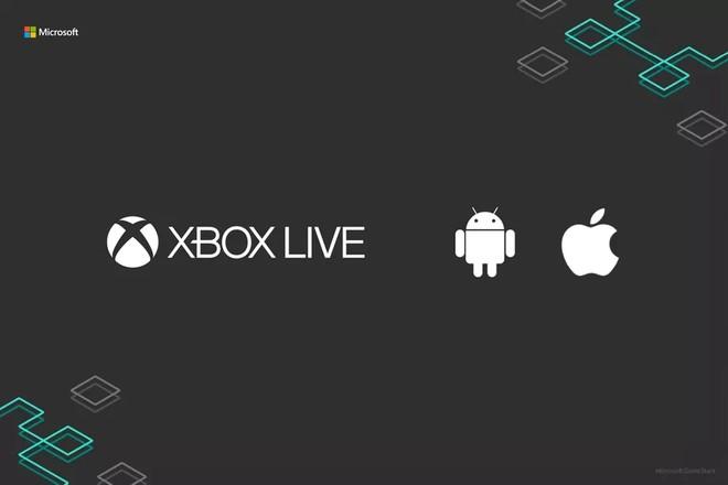 Microsoft Xbox Live su Android e iOS: arriva l'SDK per tutti gli sviluppatori - image  on https://www.zxbyte.com