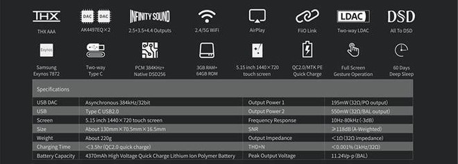 M11 Pro specifications